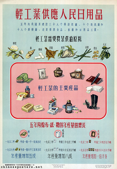 Light industry supplies the people's daily necessities, 1956