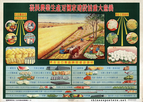 The important meaning of the development of agricultural production for the construction of the nation, 1956
