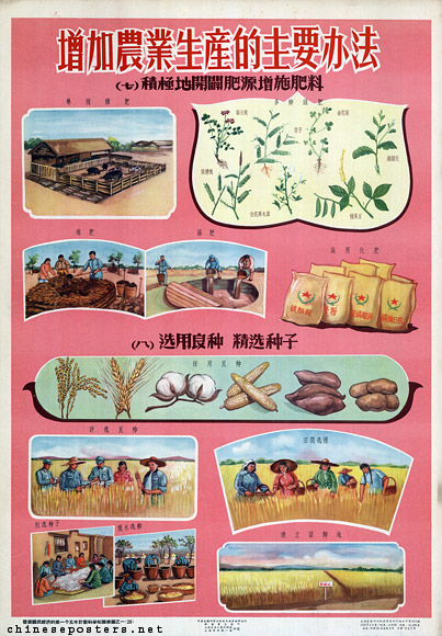 Important methods to increase agricultural production, 1956