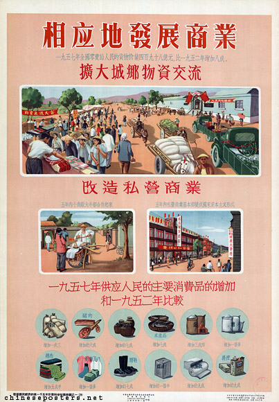 Develop commerce appropriately, 1956