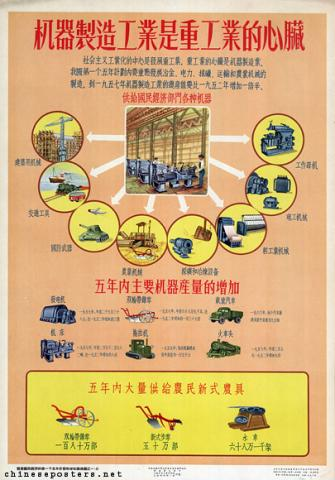 Machinery producing industry forms the heart of heavy industry