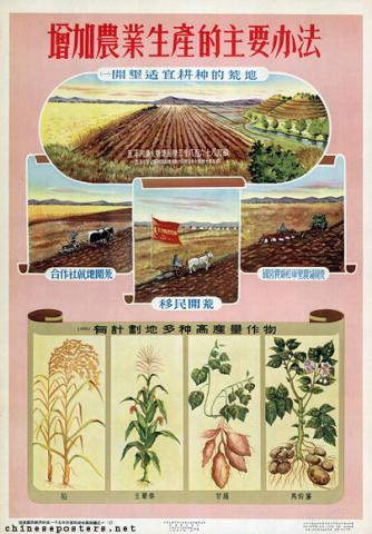 Important methods to increase agricultural production