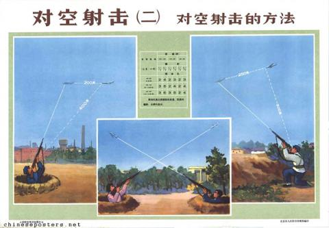 Anti-aircraft fire (two). Anti-aircraft firing methods