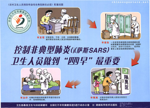 "To control SARS,  health workers should consider the ""four earlies"" as most important"